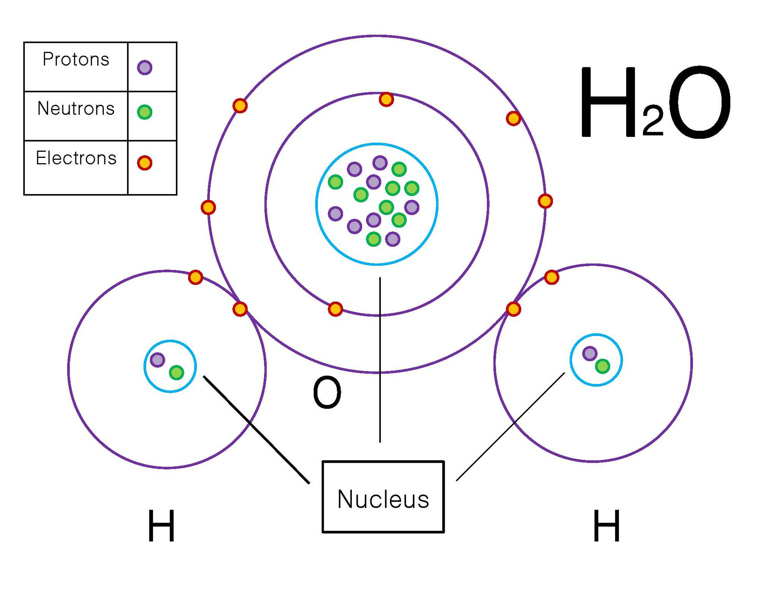 Covalent Bond Sharing Of Electrons Between Atoms Bonds