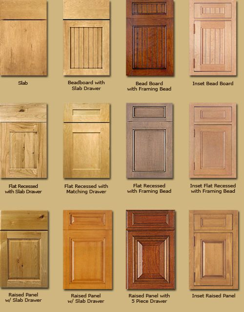 Kitchen Cabinet Drawer Styles And Drawer Head Options Kitchen