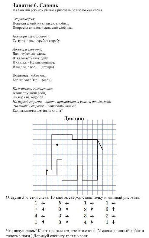 Графический диктант – интересные рисунки в тетради по ...