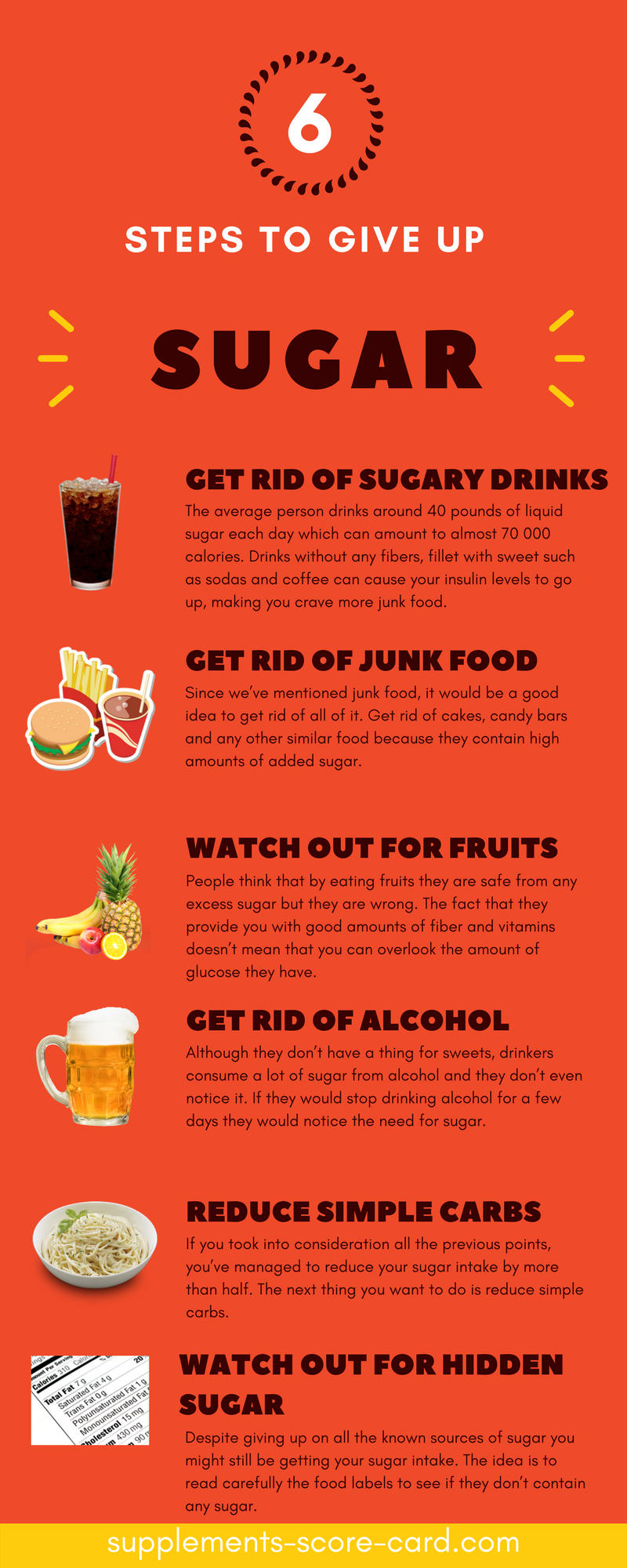How to lose weight fast cleansing diet
