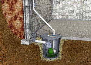 A Diagram Of A Sump Pump And Perimeter Drain System Sump Pump Installation Sump Pump Wet Basement