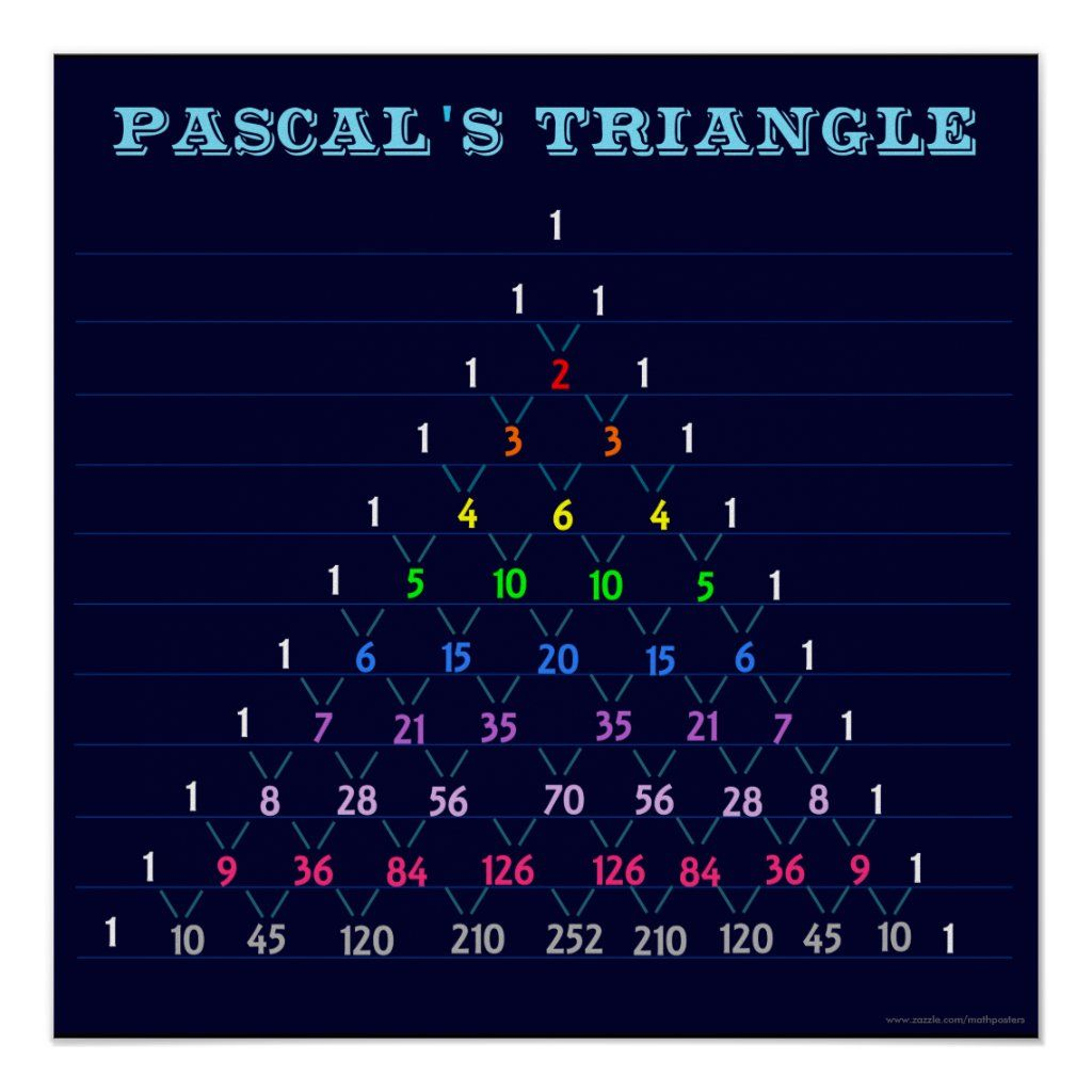 Pascal S Triangle Chart Poster