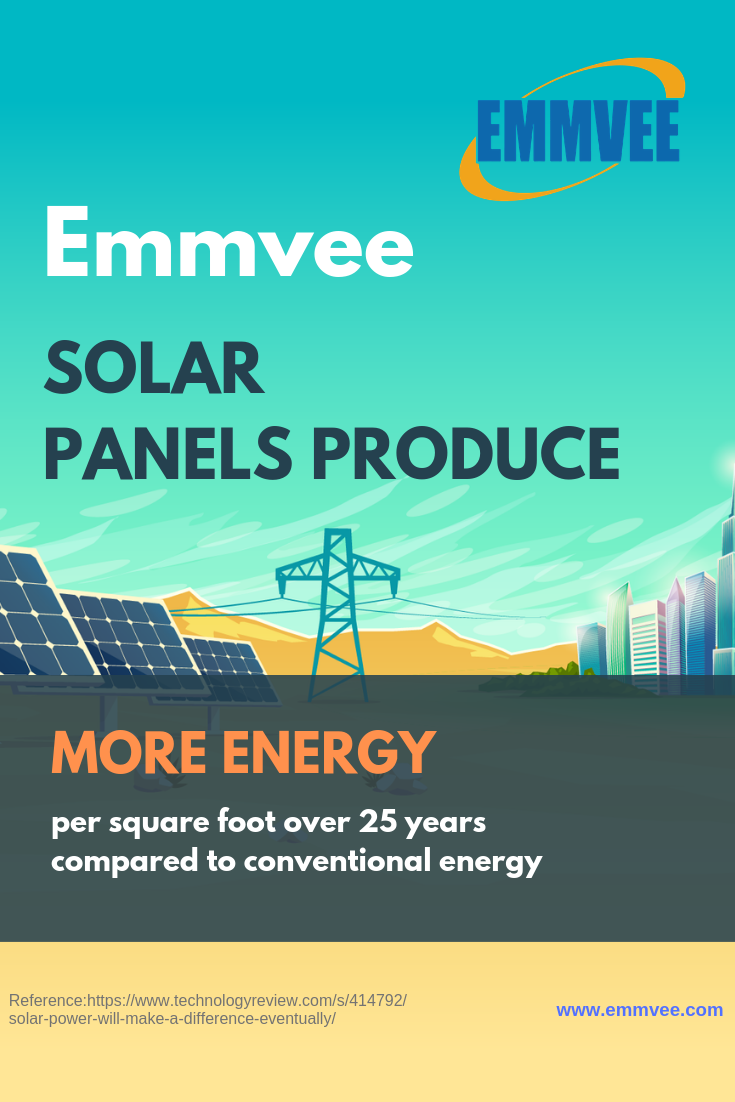 Emmvee Solar Panels Produce More Energy Per Square Foot Over 25 Years Compared To Conventional Energy Solarenergy Solarizer Solar Panels Solar Solar Energy
