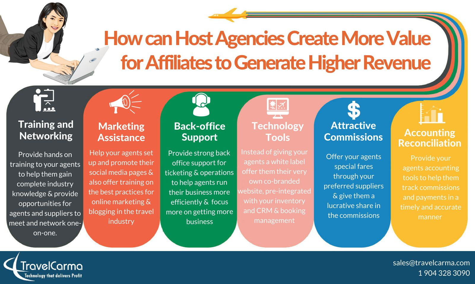 How can Host Agencies Create More Value for Affiliates to