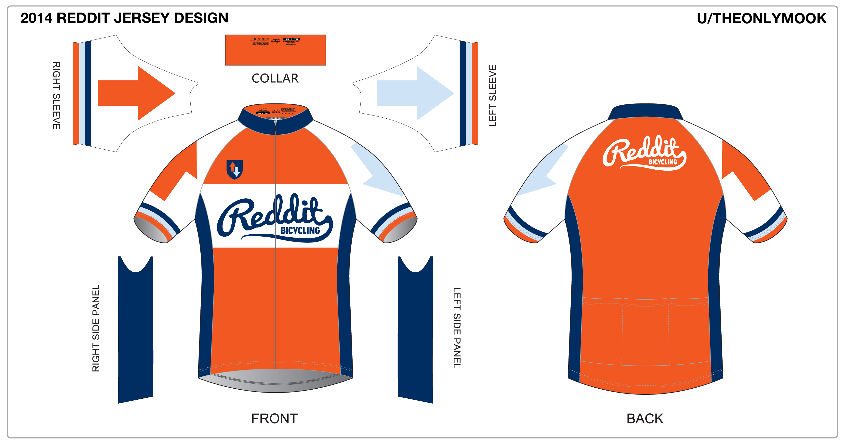 Cycling Jersey Design Process Google Search Cycling Jersey