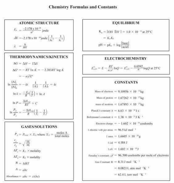 Chemistry formulas and constants | Chemistry | Pinterest | Chemistry ...