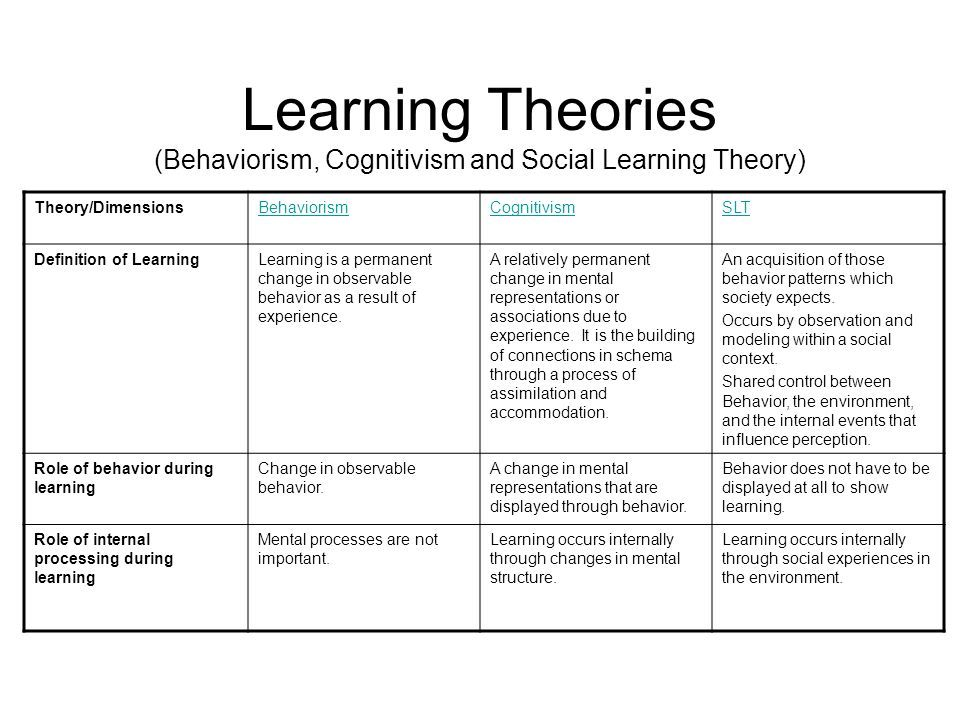 social learning theory Social learning theory, another long-studied theory, was developed and published in various stages between 1934 and 1947 differential association, as the first social learning theory was later dubbed, was the work of edwin sutherland and, to a lesser extent, his co-author donald cressey.