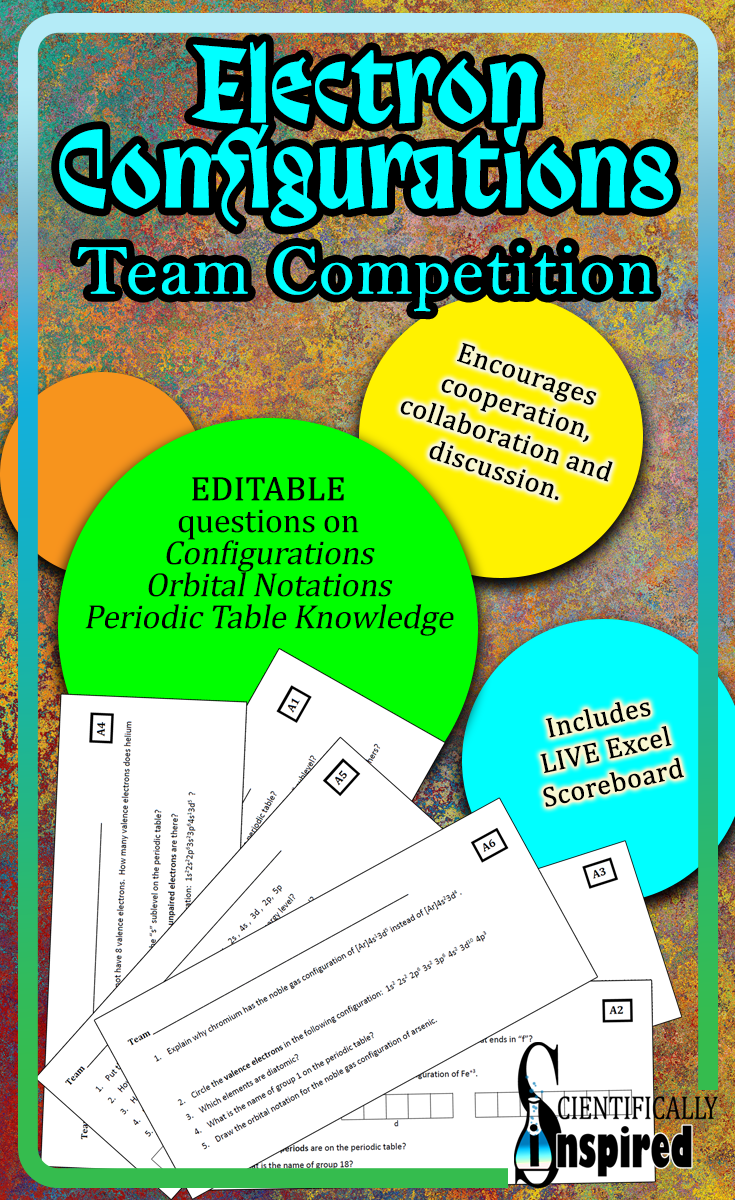 Electron Configurations & Orbital Diagram Competition - EDITABLE