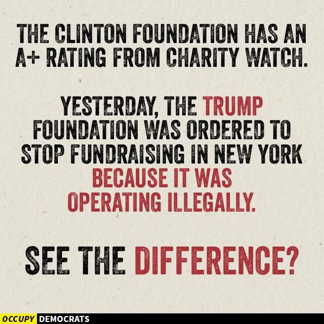 Image result for the Charitable Rating of clinton foundation