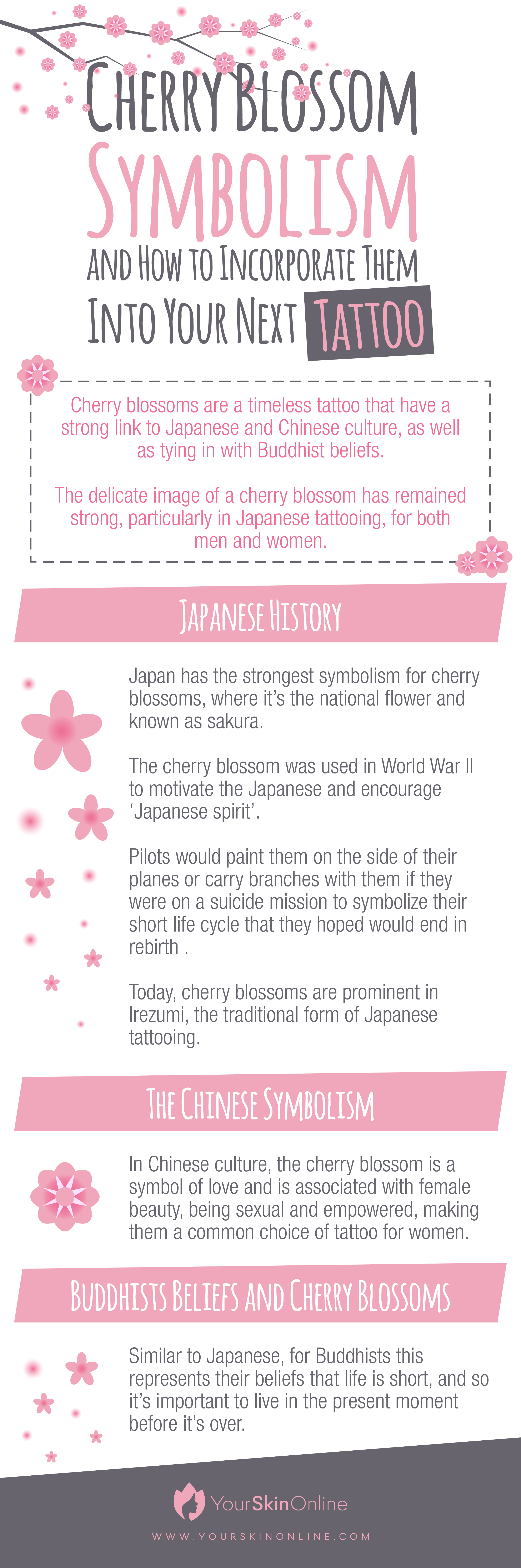 Cherry Blossoms Are A Timeless Tattoo That Have A Strong Link To Japanese And Chinese Culture As Wel Cherry Blossom Symbolism Buddhist Beliefs Timeless Tattoo