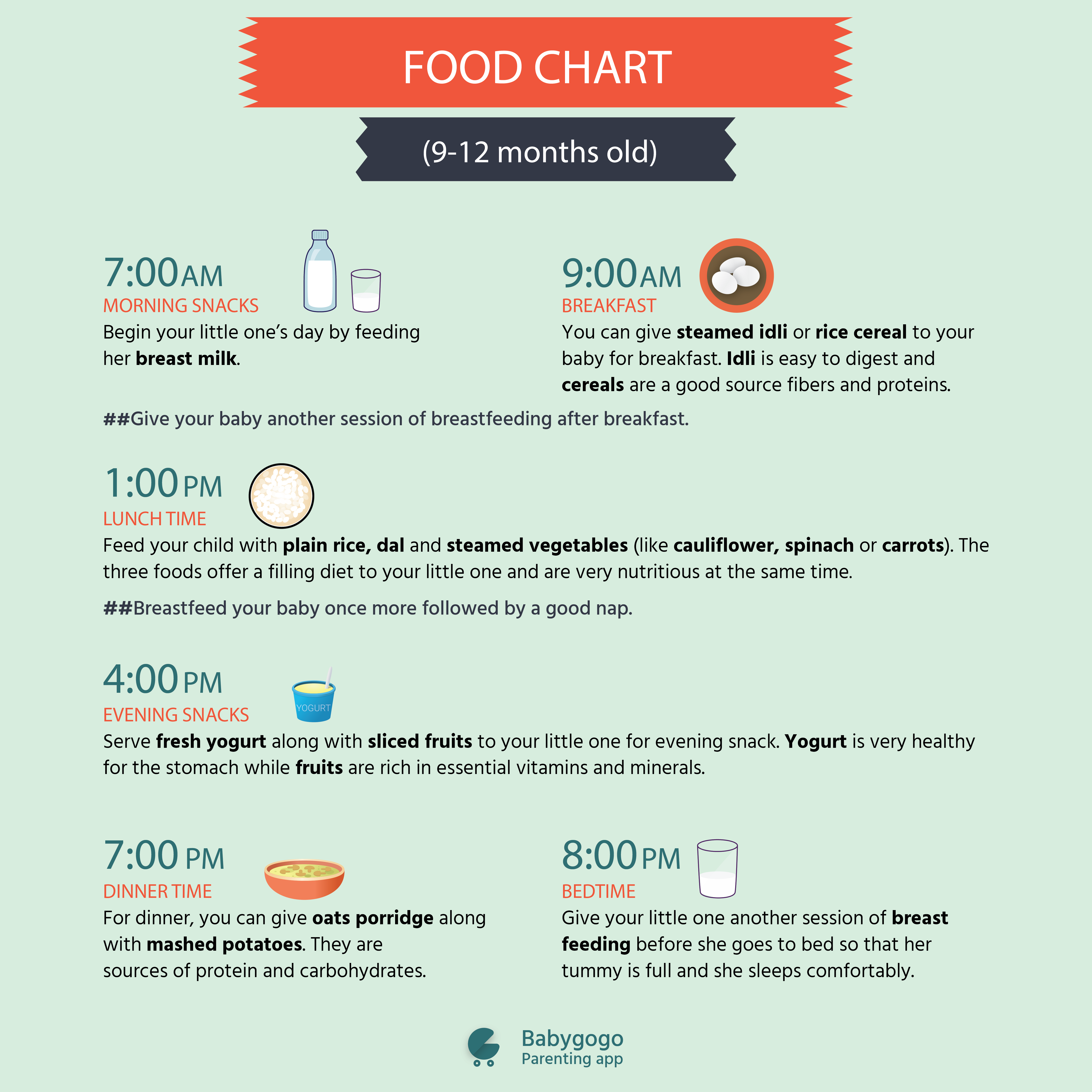 Food chart for your 9 12 months old kid know what to feed and what food chart for your months old kid know what to feed and what time to feed your child nvjuhfo Choice Image