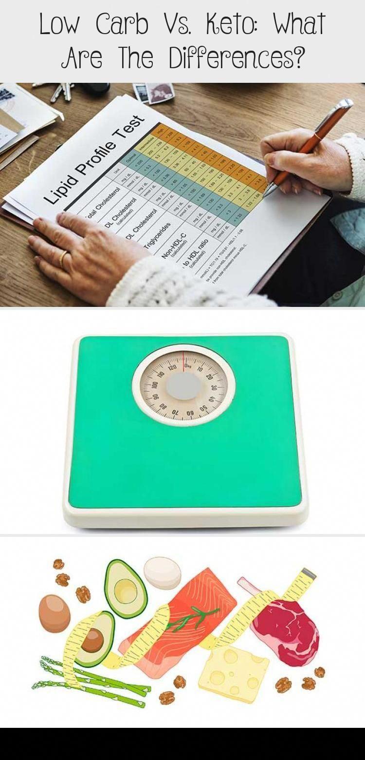 Photo of Keto Diet Plan For Fat Loss #KetogenicDietLis
