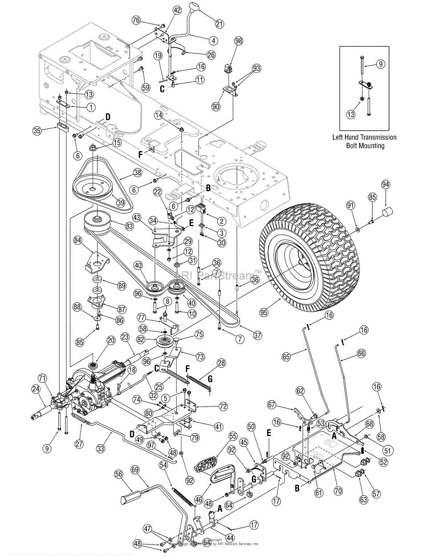 Luxury Troy Bilt Bronco Deck Belt Diagram