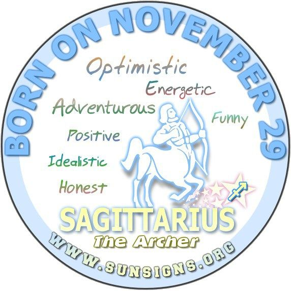 virgo born november 29 horoscopes