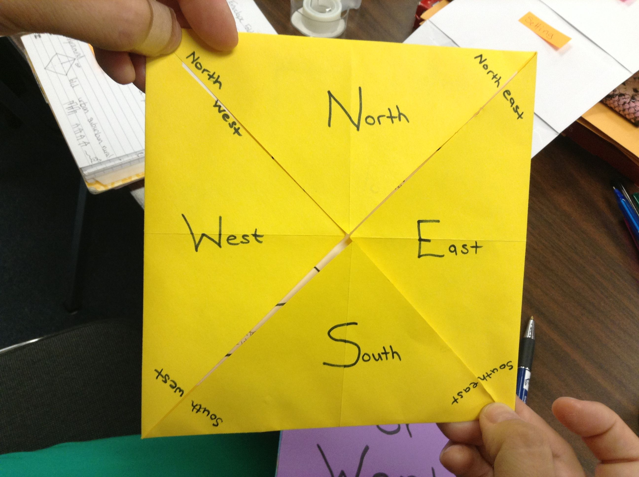 Social Stu S Compass Rose Fold Able To Tie In To Weather