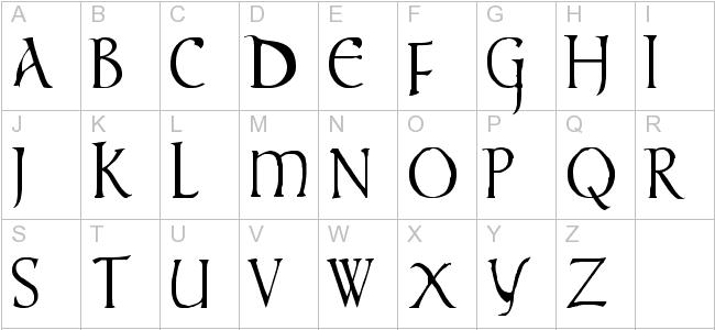 8 Ancient Roman Fonts Images