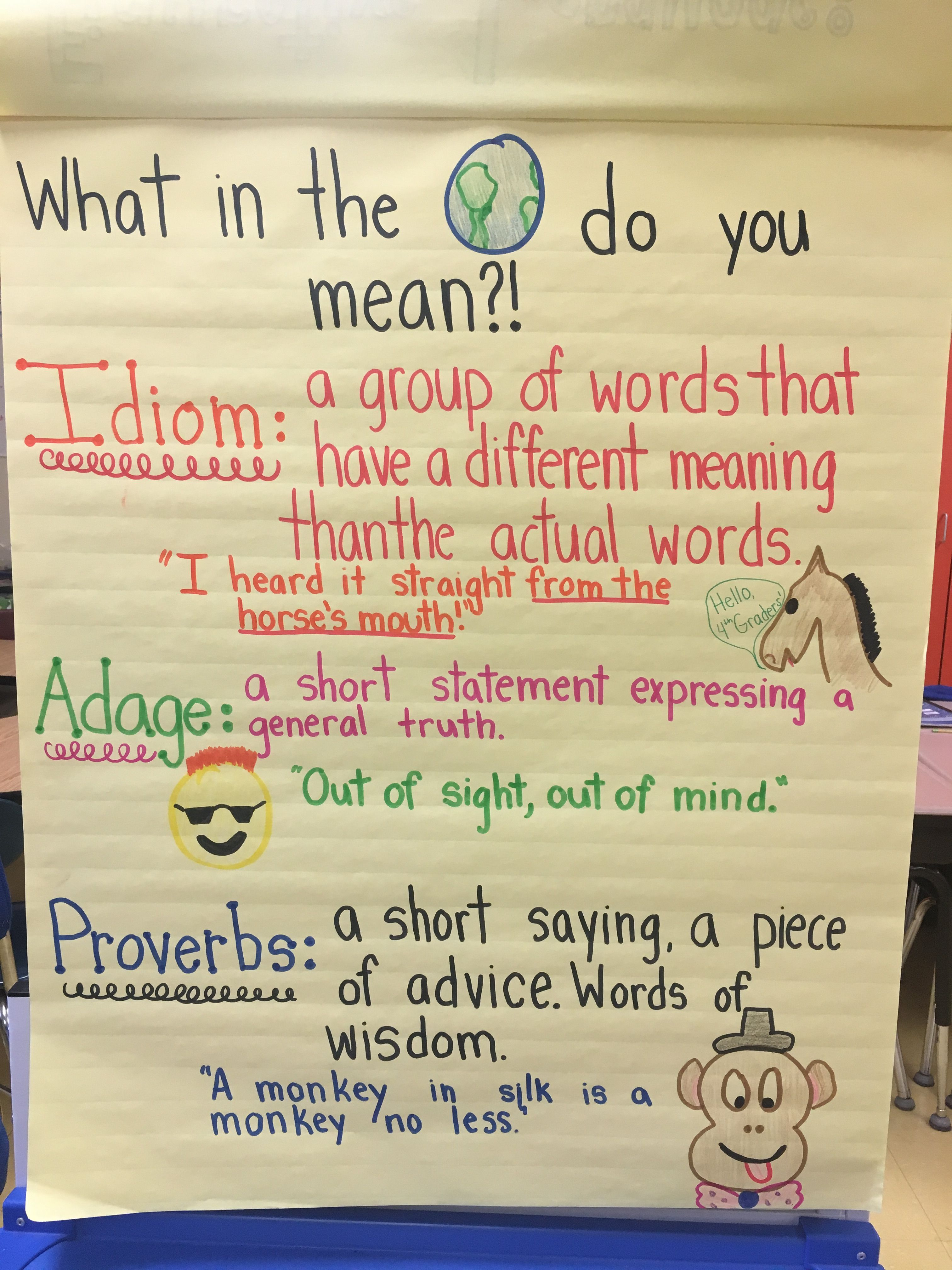 Idiom Anchor Chart Image Only