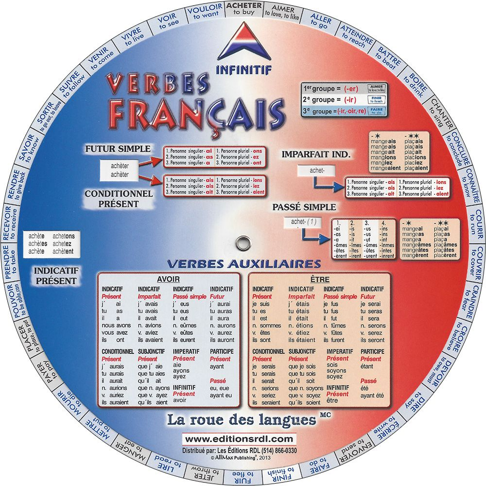 french irregular verbs exercises pdf