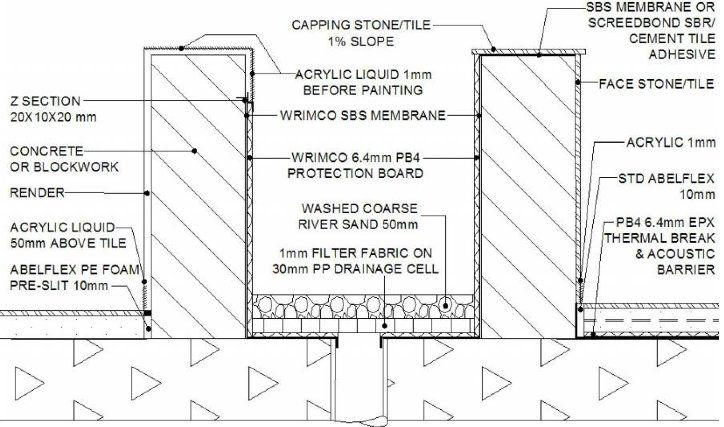 Waterproofing Planter Boxes : Wrimco waterproofing co east village pinterest