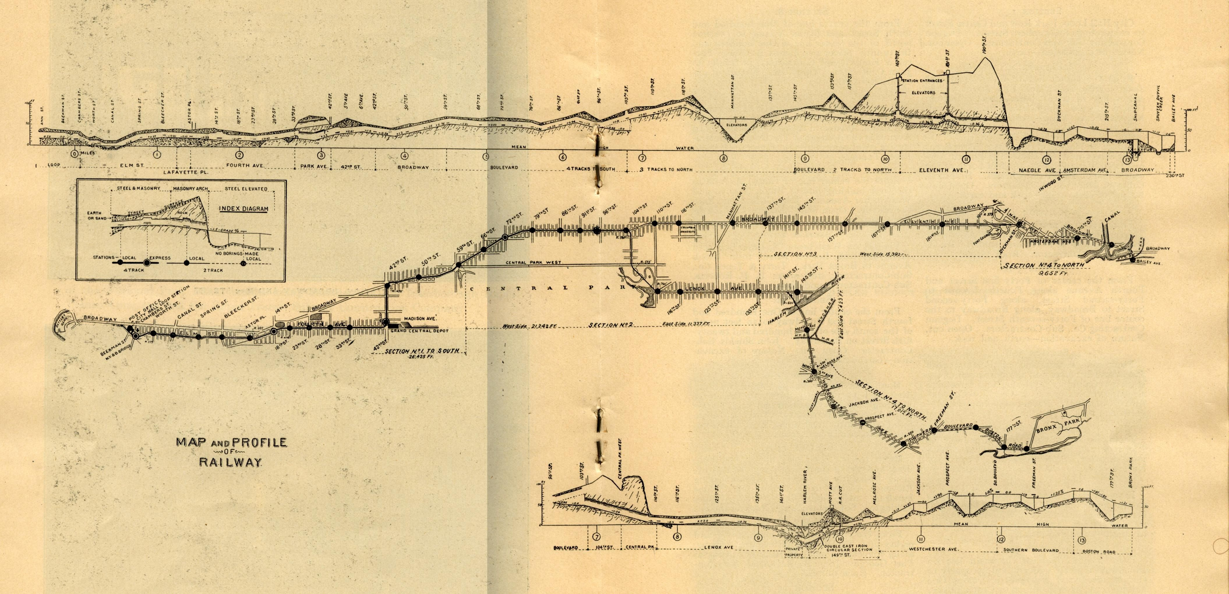 Irt Nyc Subway Map.The 1904 New York Subway Souvenir Publication Included A Map And