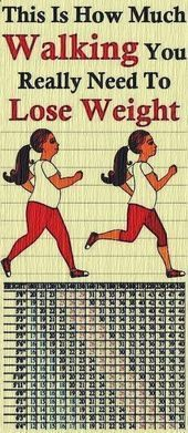THIS IS HOW MUCH WALKING YOU REALLY NEED TO LOSE WEIGHT? THISISHOWMUCHWALKINGYO....,  #lose #losingweightinamonth #THISISHOWMUCHWALKINGYO #walking #Weight