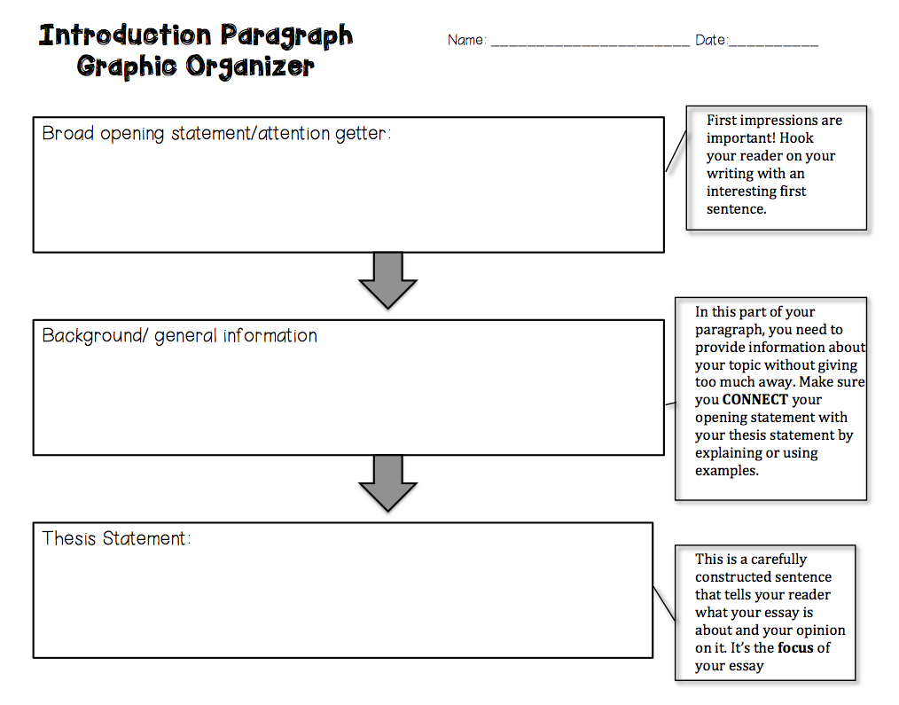 Introductory Paragraph Graphic Organizer Writing Introductions