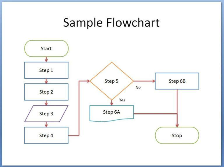 014 Template Ideas Free Flow Wonderful Chart Flowchart For Microsoft Word Flowchart Template Flow Chart Template Process Flow Chart Process Flow Chart Template