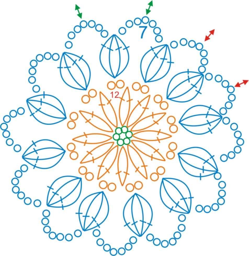 Patron flor | explicación de puntos | Pinterest | Blog, Patrones y Flor