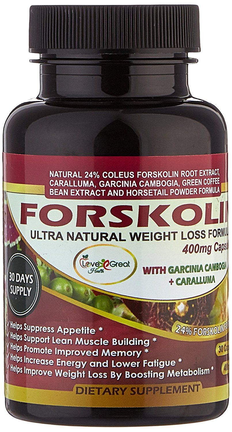 Forskolin weight loss side effects