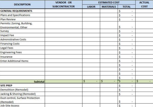 Project Budget Premium Spreadsheet Template Budget