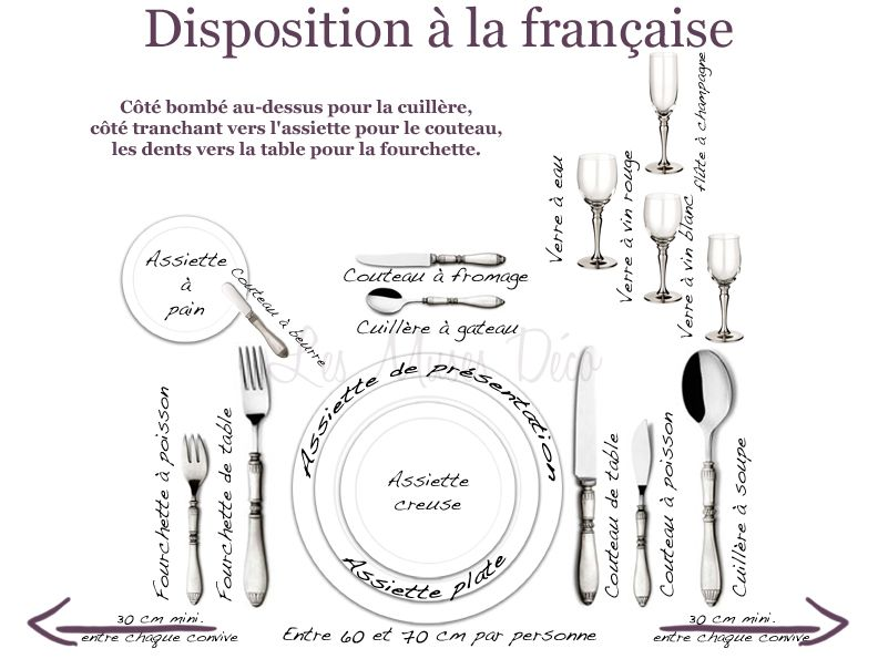 Dressage A La Francaise Celebrate Your Event With A French Flair