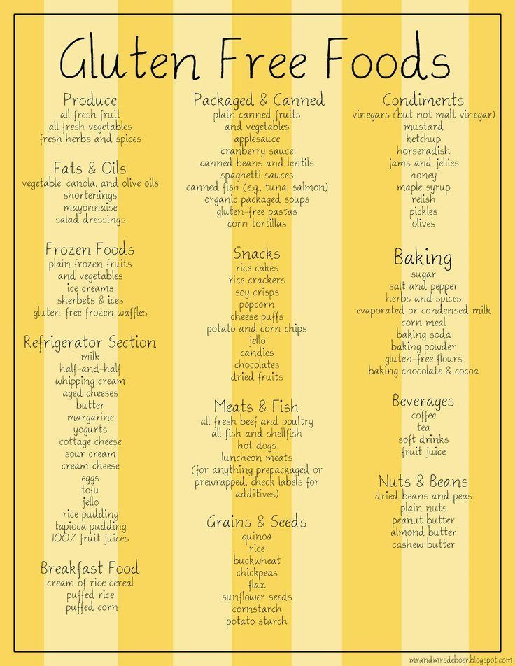 27 Awesome gluten free food list printable images | Gluten ...
