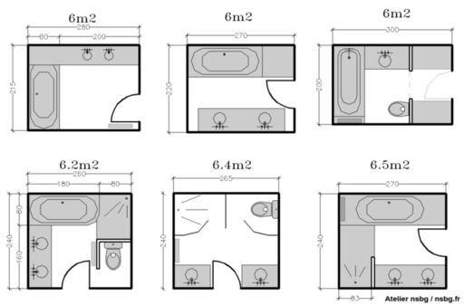 les salles de bains de taille moyenne 4 5 6 m rooms concept pinterest salle salle de. Black Bedroom Furniture Sets. Home Design Ideas