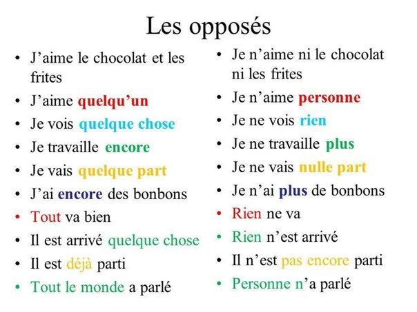 Le Oppose Negation French Flashcard Language Lesson Adjectives Paraphraser Quelquun