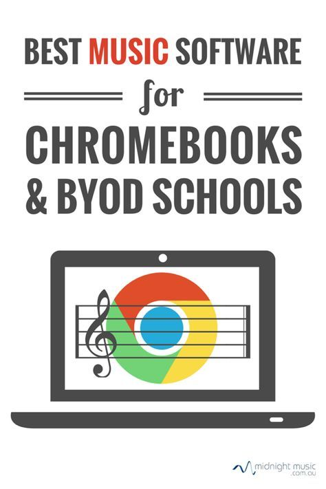 Best Music Software for Chromebooks & BYOD Schools in 2020