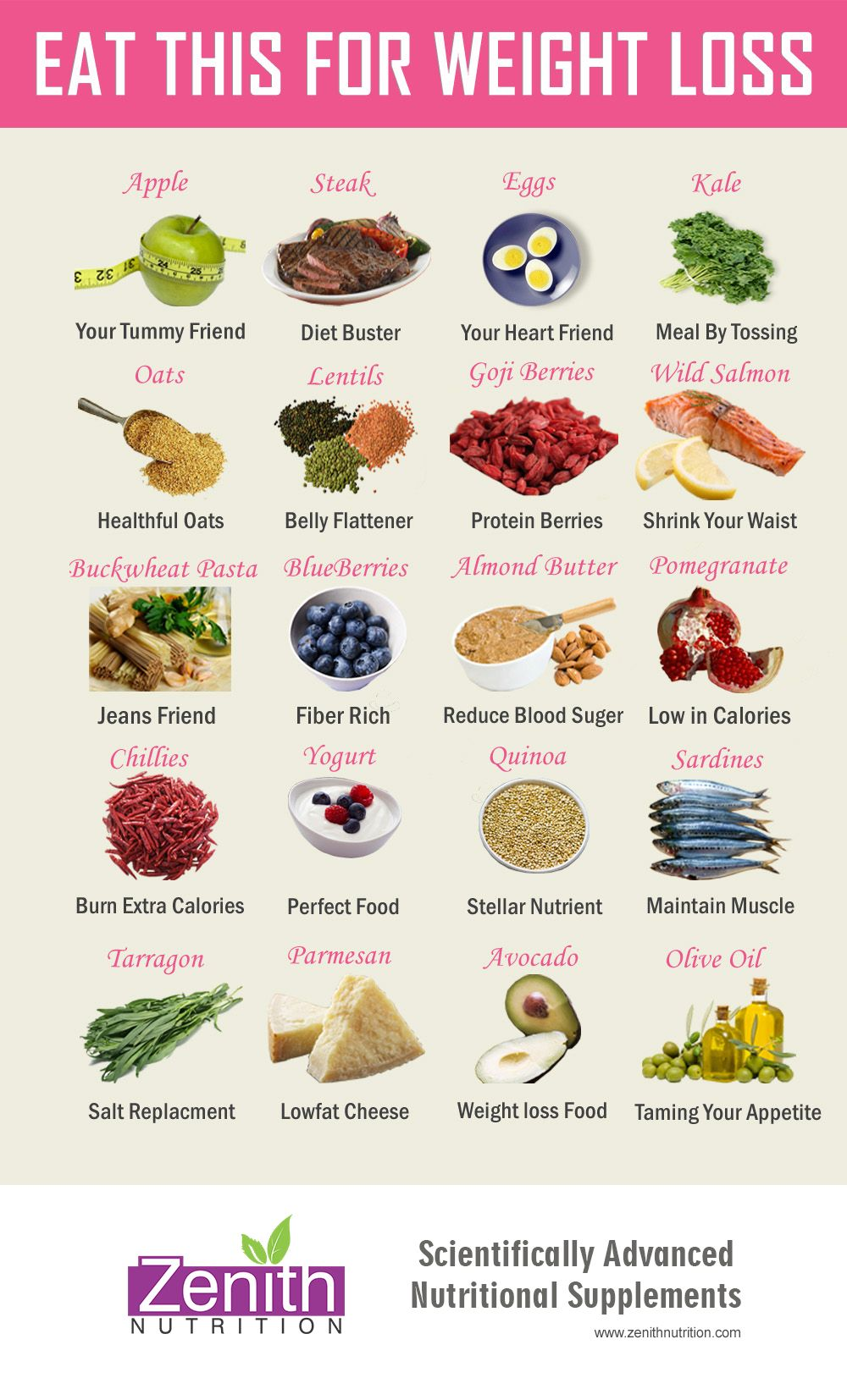 Foods to help lose weight during menopause
