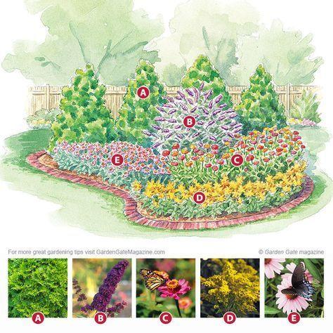 Butterflyfriendly garden plan is part of Flower garden plans, Pollinator garden design, Small flower gardens, Garden design layout, Cottage garden, Classic garden design - This butterflyfriendly garden plan will bring them in with colorful & fragrant flowers