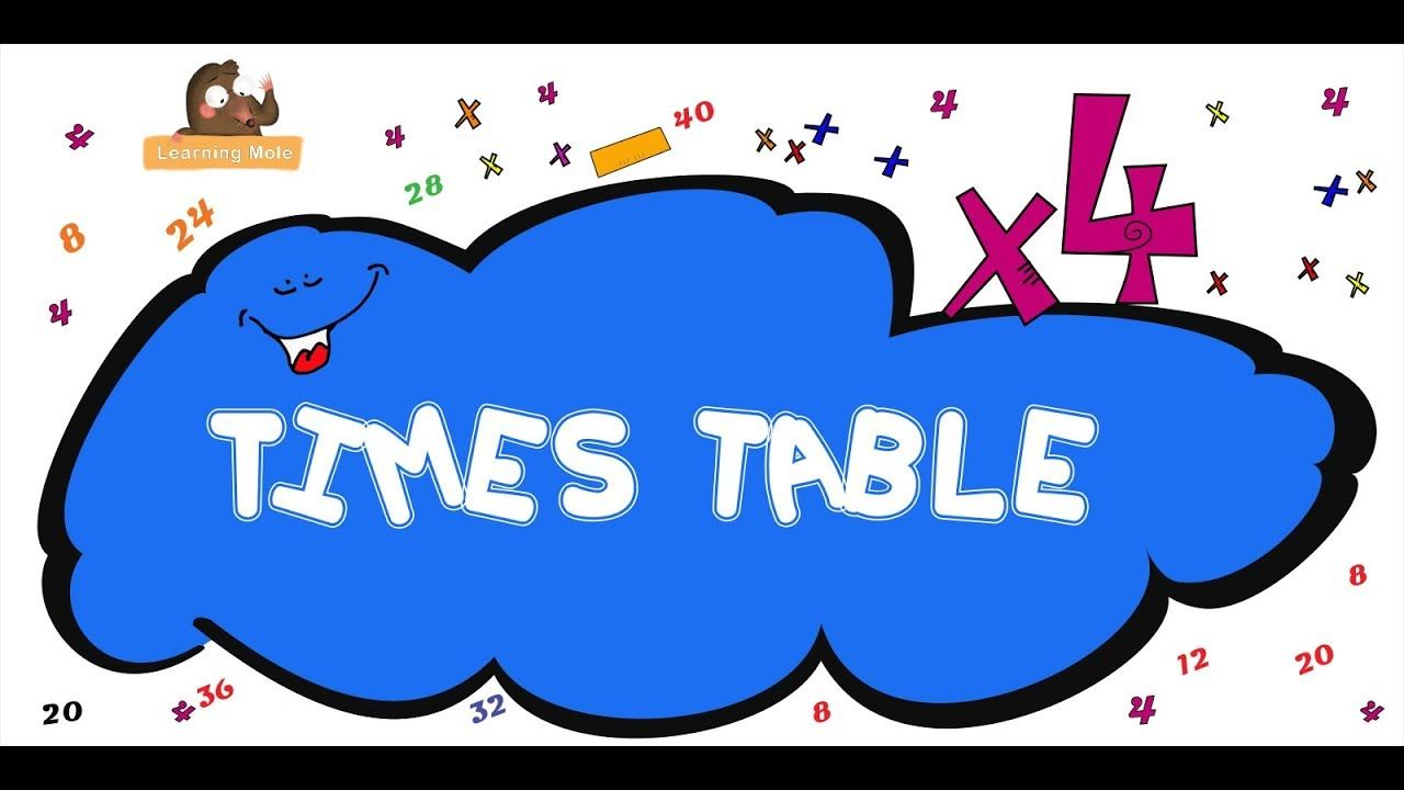 Multiplication Facts For Kids 4 Times Table 4x Table