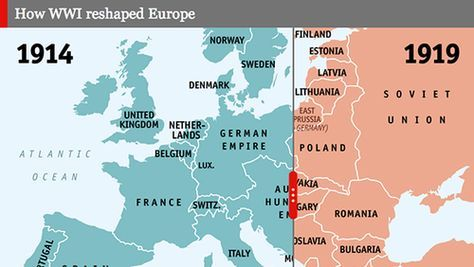 Simple, Informative, Great. Interactive Map About How The World War I  Changed The Countries Of Europe: ...