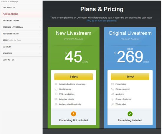 Pricing Table Example: Livestream Like The Benefits/included Features  Wording, Benefits/included
