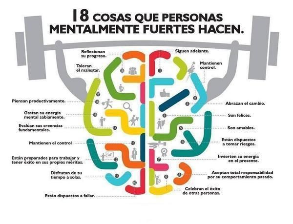 18 cosas que hacen las personas fuertes mentalmente