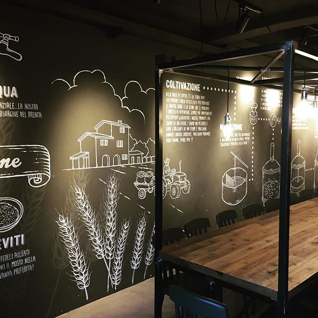 22 Mt Infographic Wall Painted About Beer Production Cheers Beer Wall Wall Painting Mural Wall Art