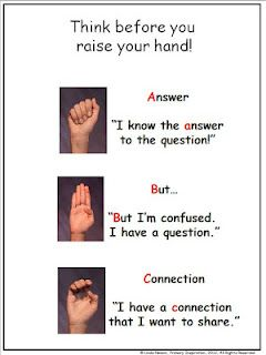 Pocket Full Of Kinders Hand Signals Anyone Classroom Procedures Learn To Sign School Classroom