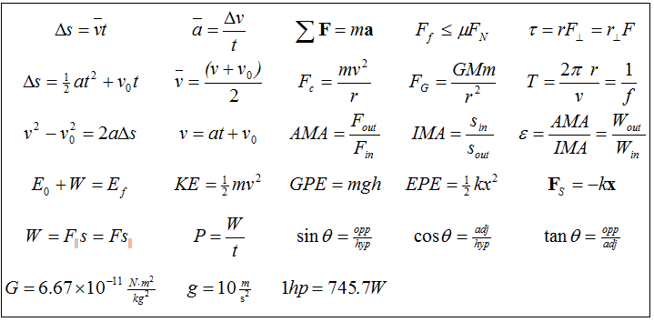 equations for energy test 6 relationship block spirit