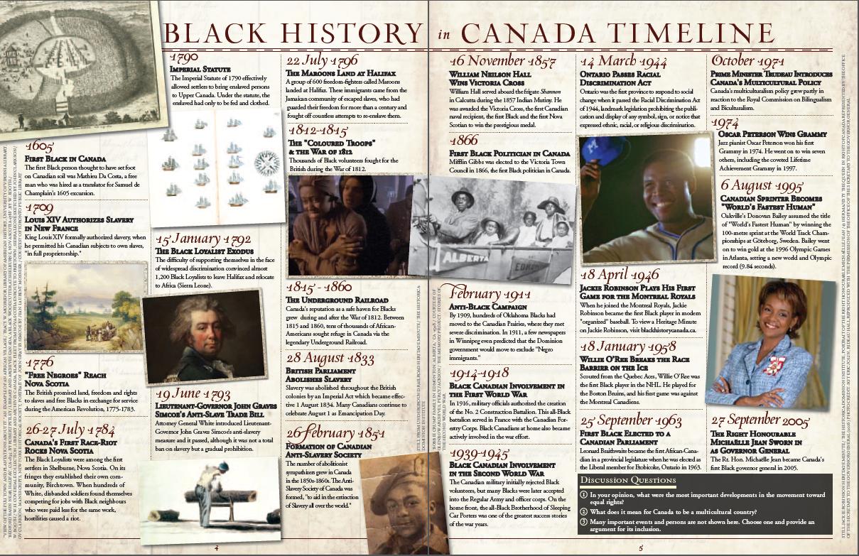 Timeline Image En