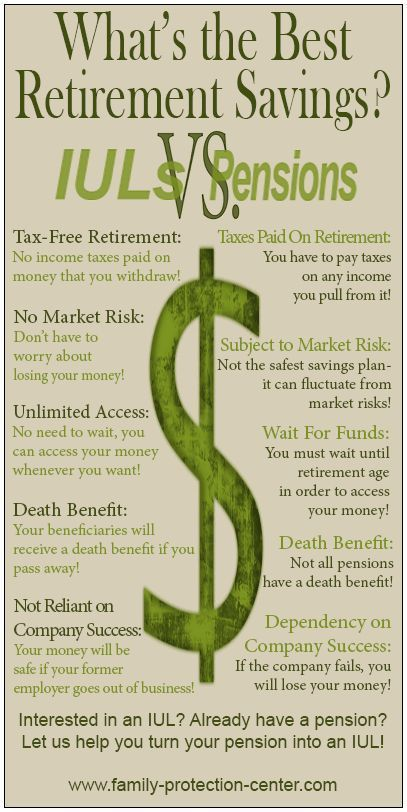 Which is the best retirement savings plan, pensions or ...