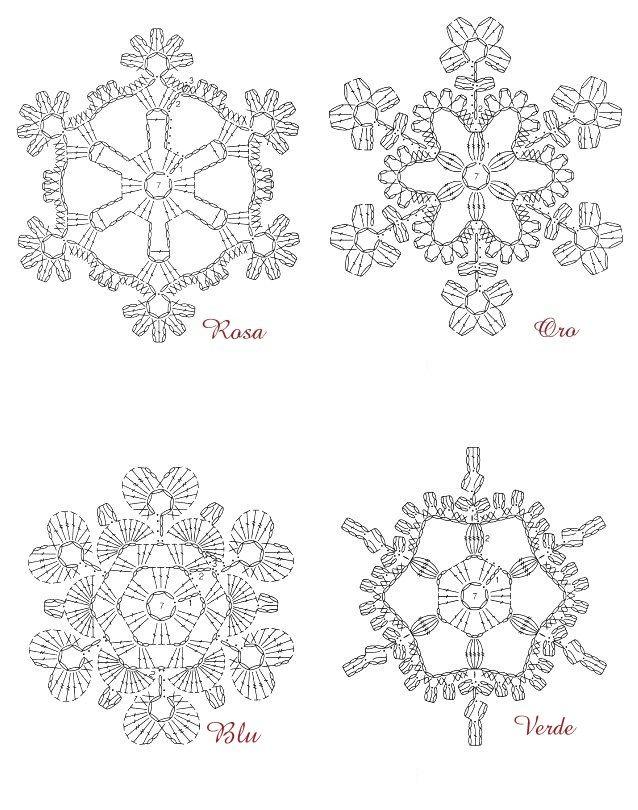 http://luncinettodicristina.blogspot.com | Arbol Navidad | Pinterest ...