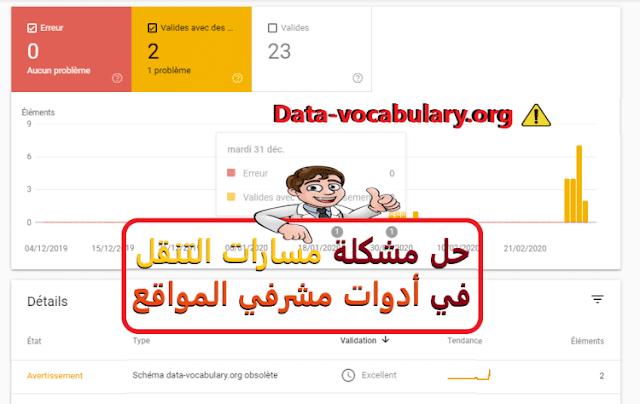 حل مشكلة مسارات التنقل في أدوات مشرفي المواقع Data Vocabulary Org Vocabulary Map Data