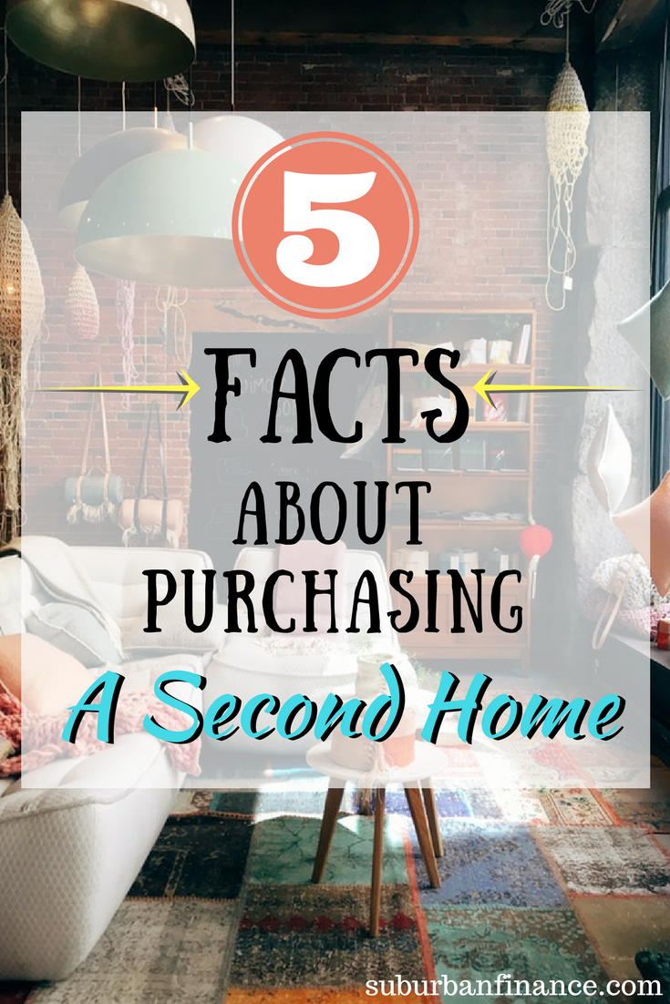 financing a second home
