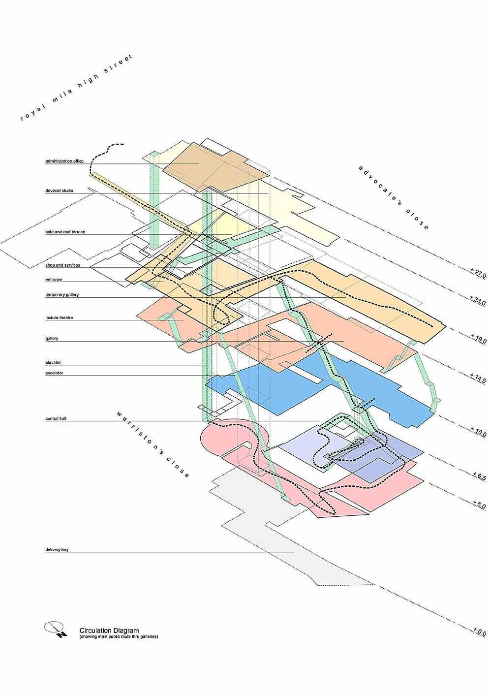 Program diagrams architecture google search arch diagrams - Architectural Circulation Diagram Google Search